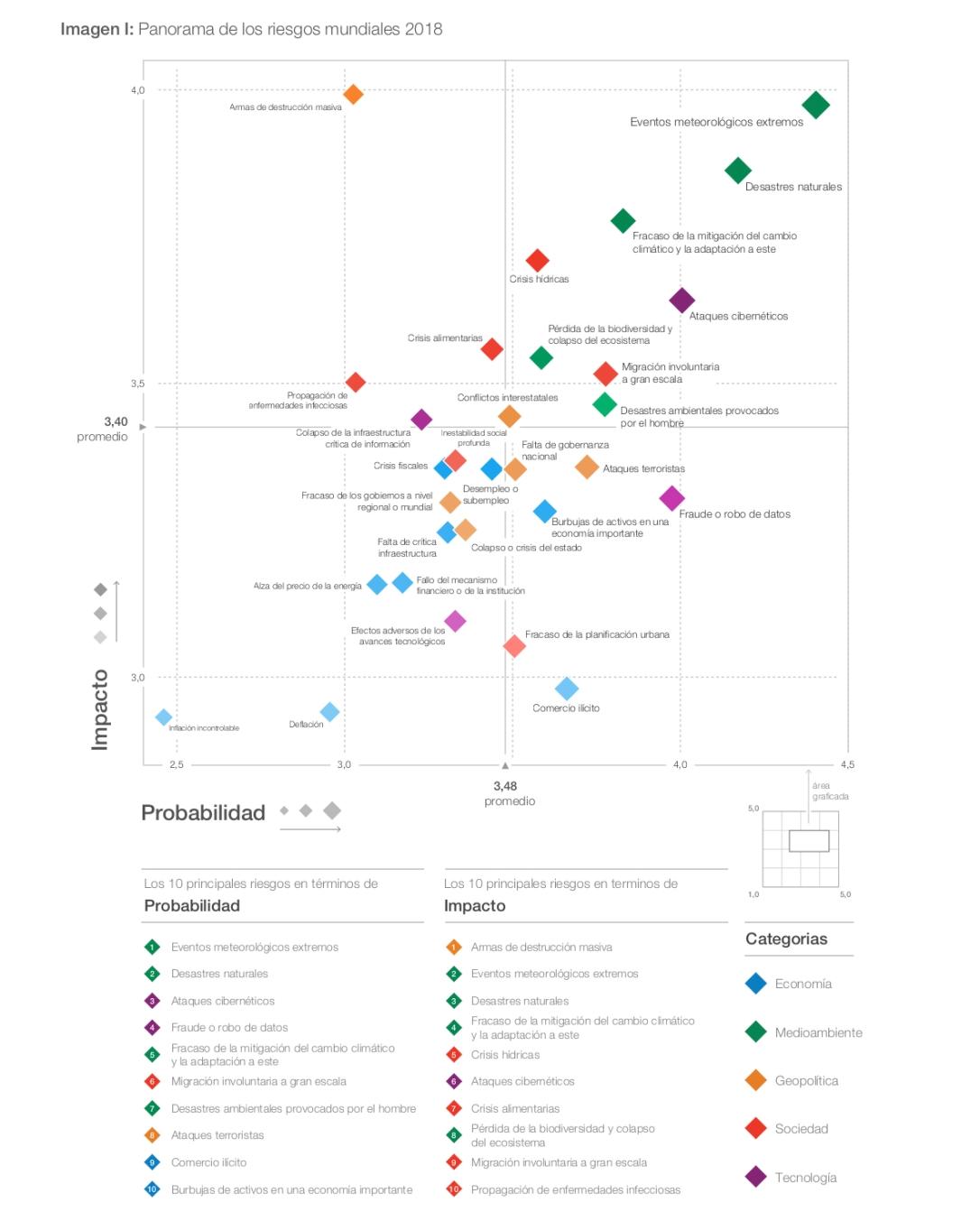 Informe de riesgos mundiales 2018 13.a edición-1.jpg